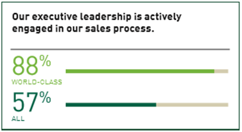 SALES LEADERSHIP SURVIVAL GUIDE